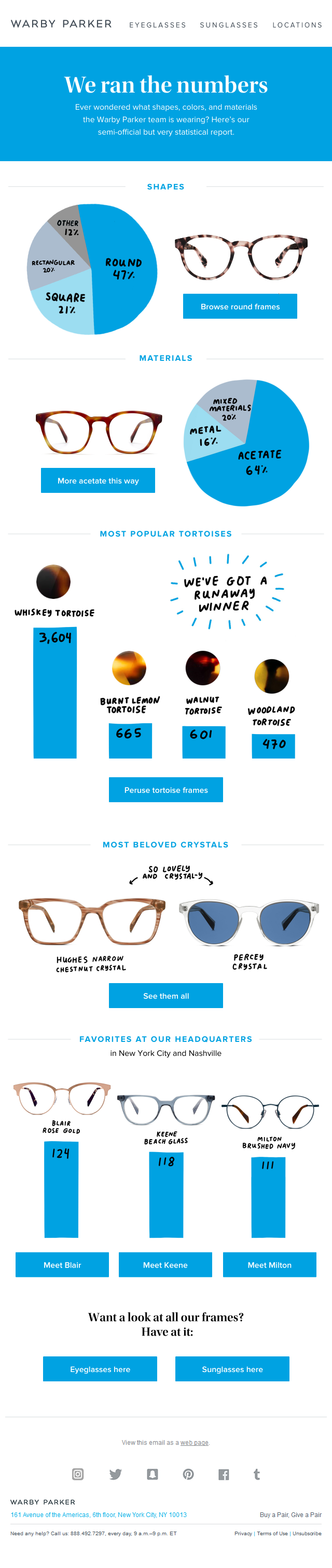 Graphs about glasses