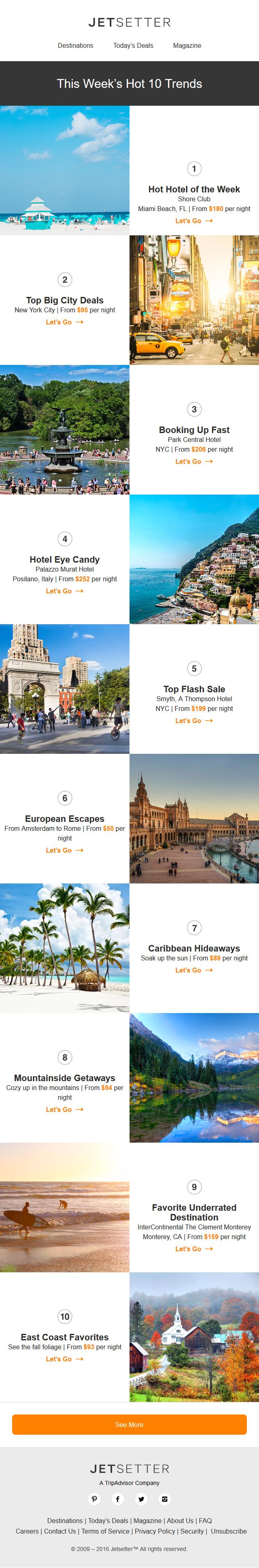 Trending Jetsetter - Now: Hot Miami Beach Hotels, Stylish City Sleeps, and Italian Eye Candy