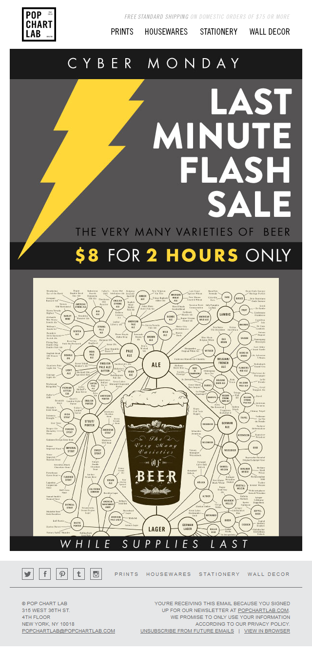Pop Chart Lab - LAST MINUTE Flash: $8 Best-Selling Print!! ⚡⚡⚡⚡